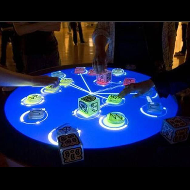 The Rotate interactive table